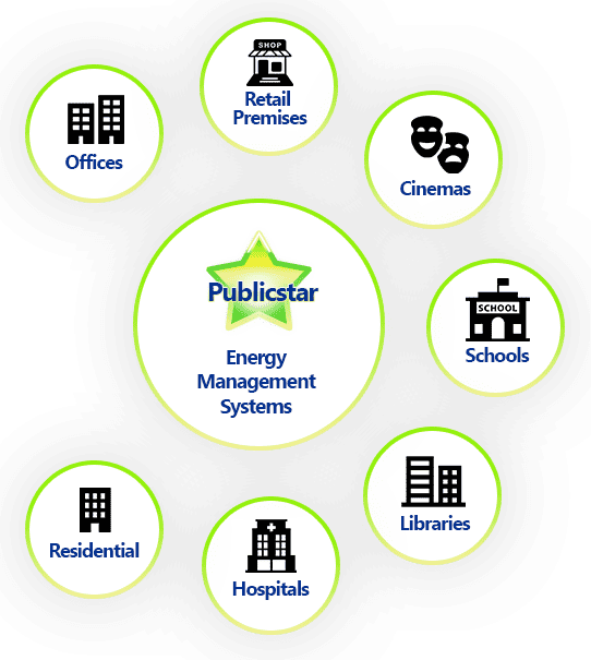 Publicstar Engineering Services